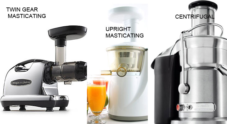 All about juicing machines